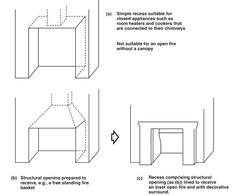Gas Fireplace Wiring Diagram from www.estanocheyoinvitro.com