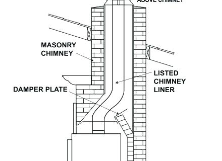 fireplace diagram flue victorian parts wood insert of a winning outdoor construction diagra