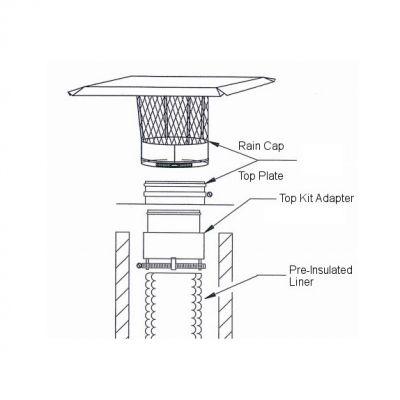 Fireplace Chimney Liner Elegant Pre Insulated Chimney Liner Kit Flexible Stainless Steel