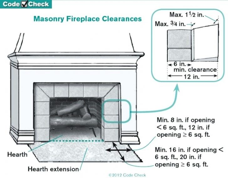 fireplace insert parts diagram gas venting wiring hearth extension rules structure tech home inspections splendid 728x569