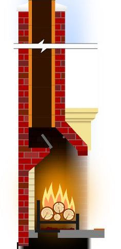 Fireplace Damper Replacement Awesome 28 Best Fireplace Damper Images In 2019