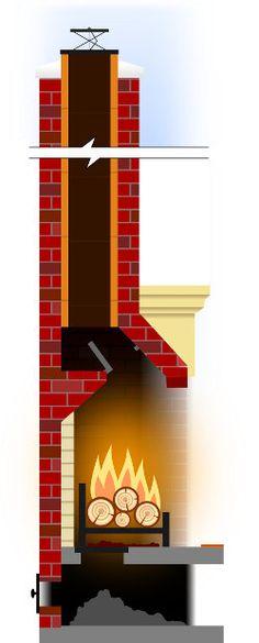 e7e08a239f e153ce6ac61b chimney cap parrilla