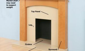 11 Inspirational Fireplace Mantel Plan
