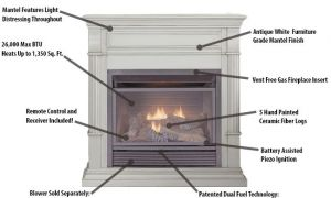 15 Best Of Fireplace Prices