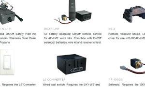 25 Elegant Fireplace Remote Control Kit