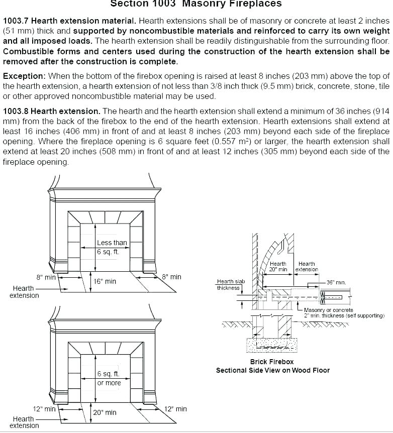 fireplace surround code requirements chimney hearth please help fear instilled by others on install job page mantel ont