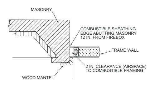 fireplace surround code requirements and chimney details mantel gas hearth california surrou