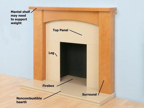 How to Build A Fireplace Mantel Shelf Inspirational Diy Fireplace Surround Plans Fireplace