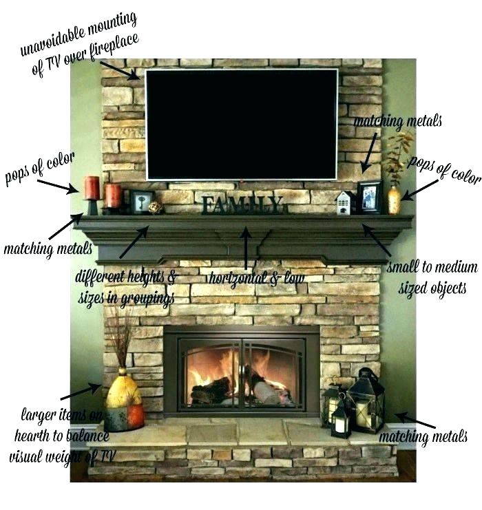 How to Mount A Tv Over A Fireplace Inspirational Decorating Fireplace Mantel with Tv Over It Fireplace