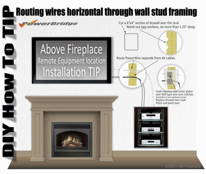 installing tv above fireplace