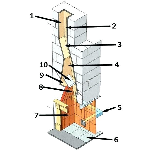 fireplace construction gas chimney parts diagram residential masonry fireplace construction details masonry fireplace construction cost