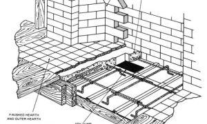 30 Best Of Masonry Fireplace Construction Details