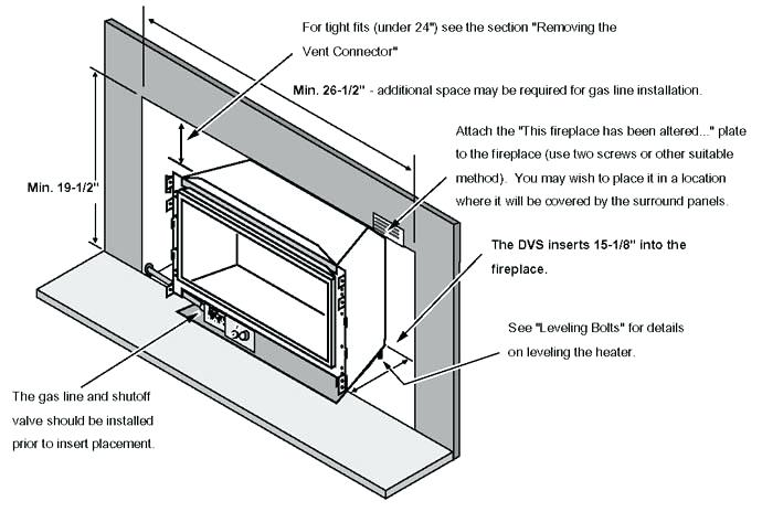 gas fireplace thermocouple diagram construction venting insert parts of a stunning f