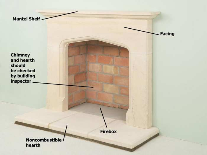 what is a fireplace hearth