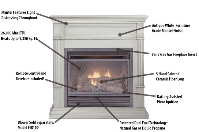 Ventless Gas Fireplace with Mantel Awesome Duluth forge Dual Fuel Ventless Gas Fireplace 26 000 Btu