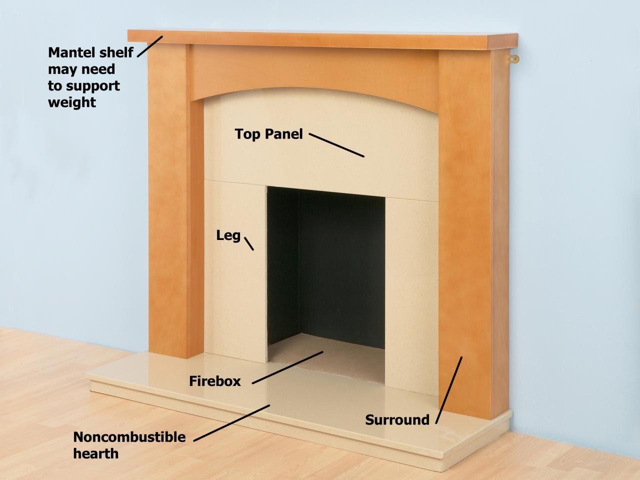Diy Fireplace Mantel Plans Luxury Diy Fireplace Surround Plans