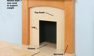 25 Beautiful Diy Fireplace Surround and Mantel