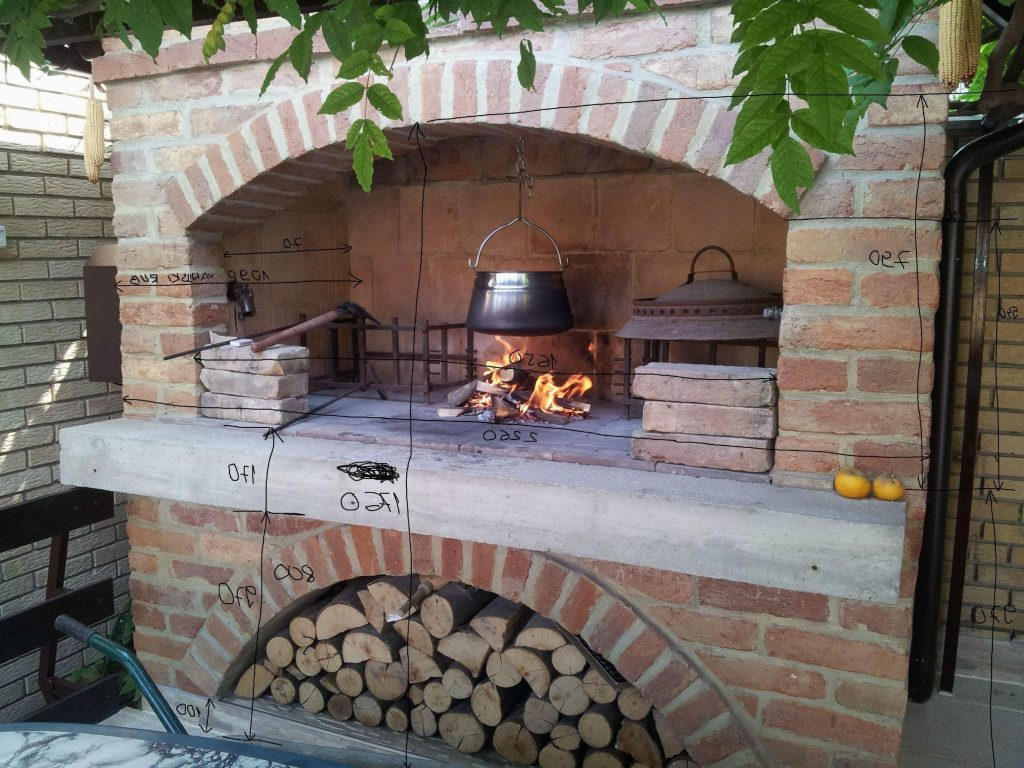 Fire Brick for Fireplace Fresh Unique Fire Brick Outdoor Fireplace Ideas