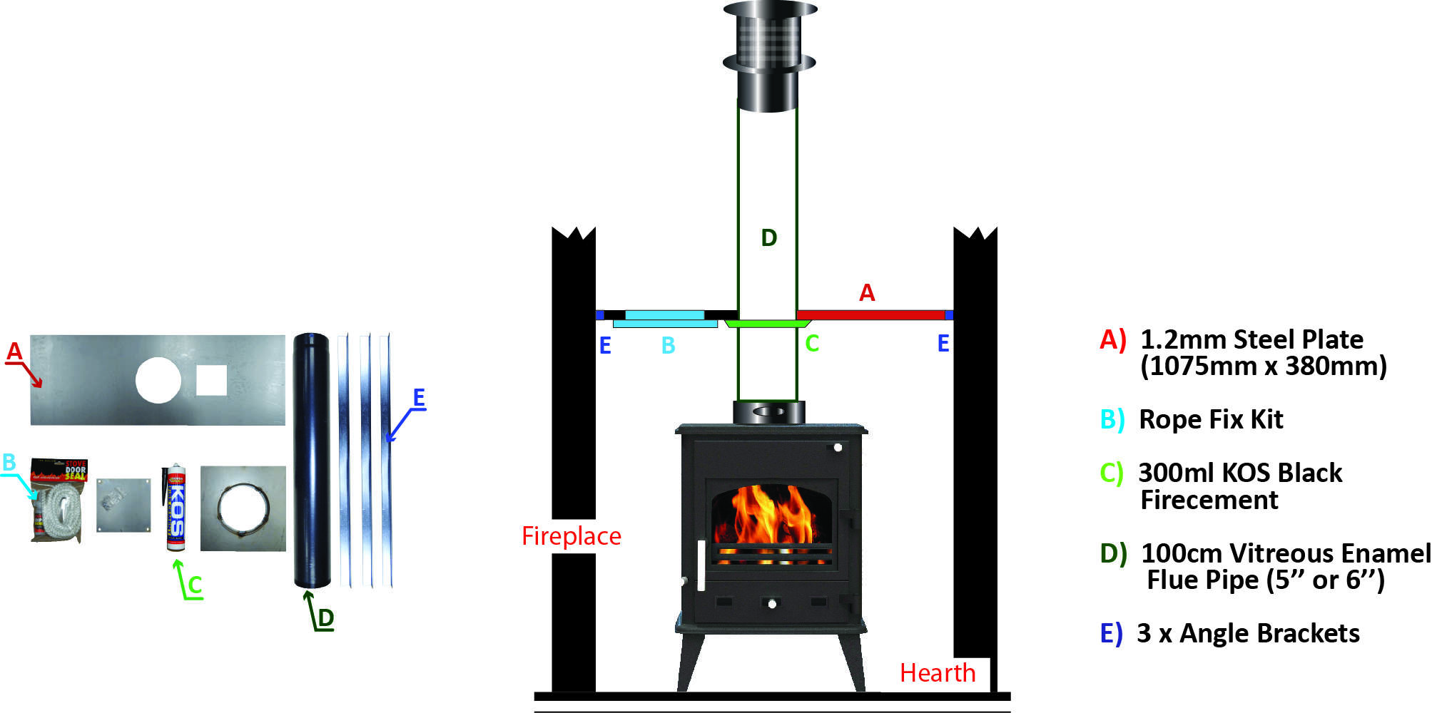Fireplace Fix Best Of Hothouse Stoves & Flue