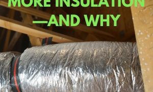 29 Unique Fireplace Insulation Board