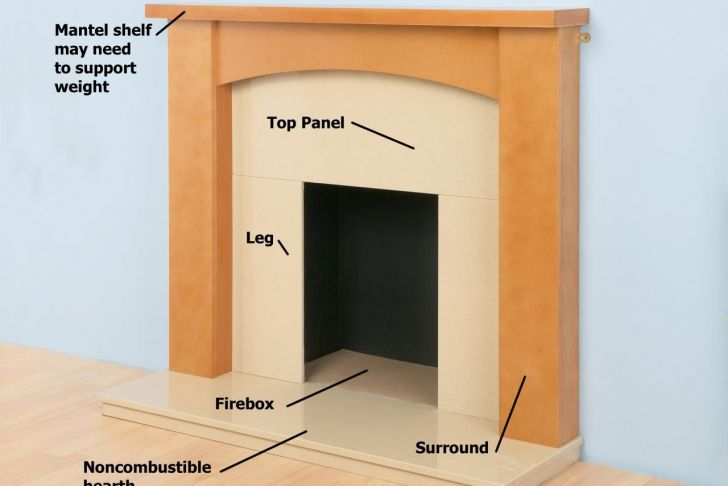 Gas Fireplace Switch Fresh Tips for Buying and Installing A New Fireplace Surround