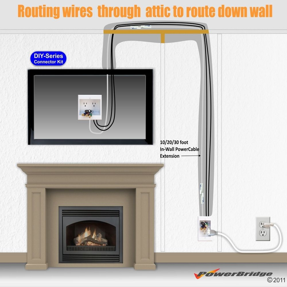 Installing Electrical Outlet Above Fireplace Best Of Wiring A Fireplace Outlet Wiring Diagram