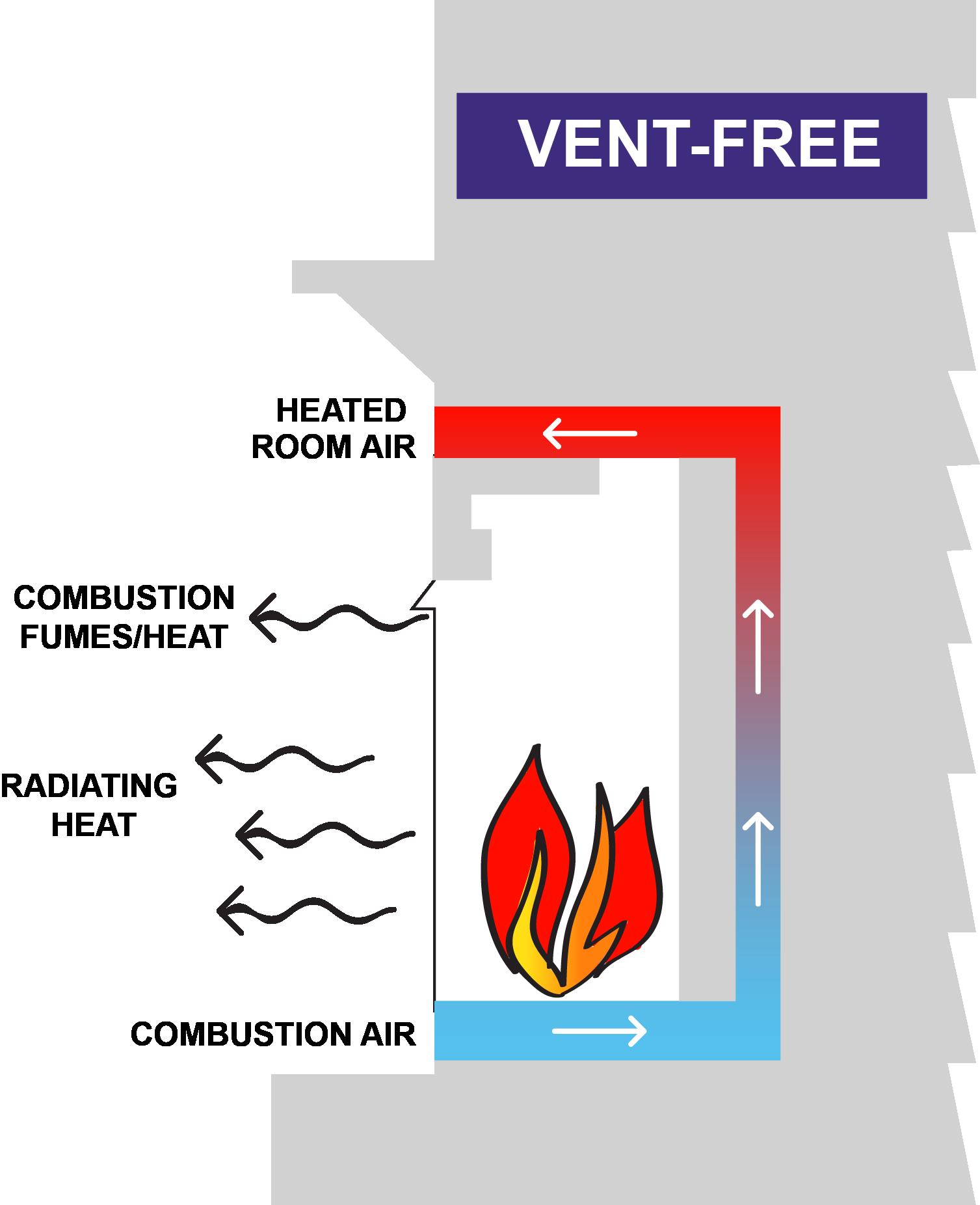 vent free graphic