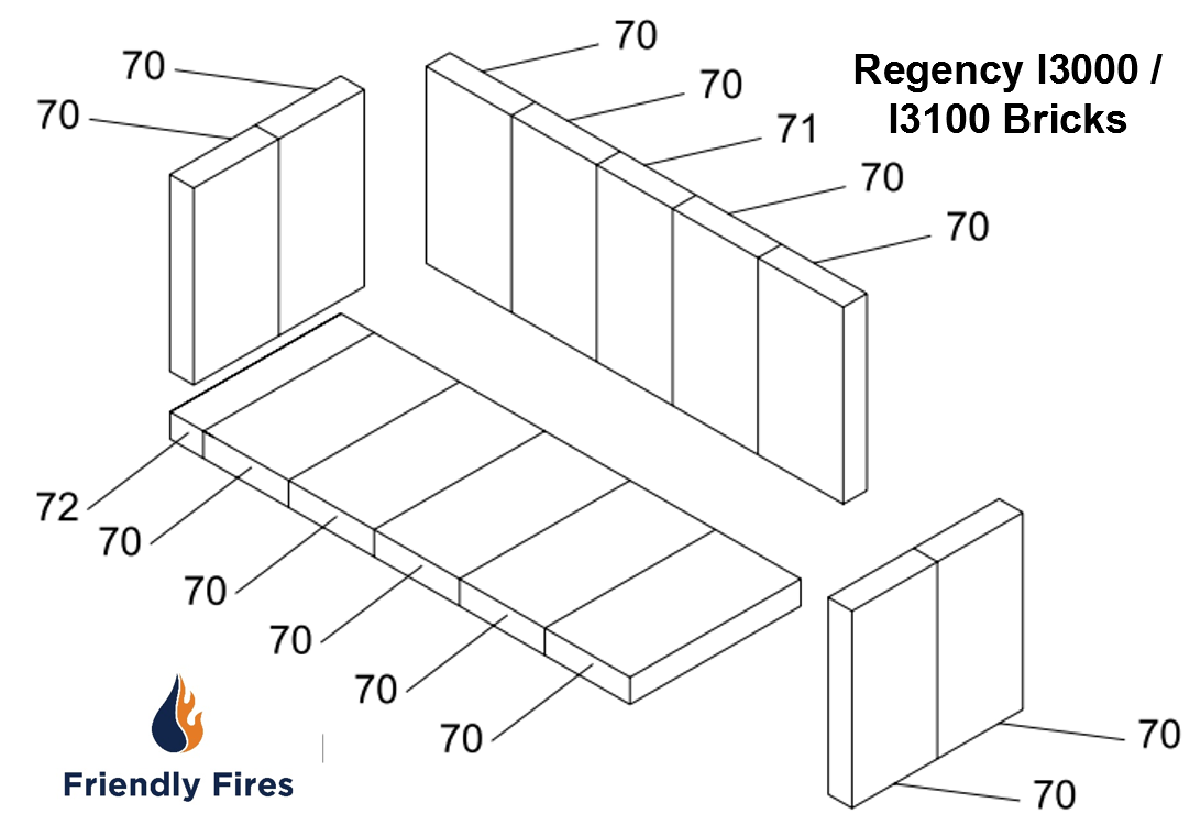 Regency 163 960 I3000 Brick Kit Friendly Fires
