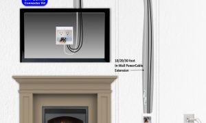 12 Fresh Running Wires Behind Fireplace