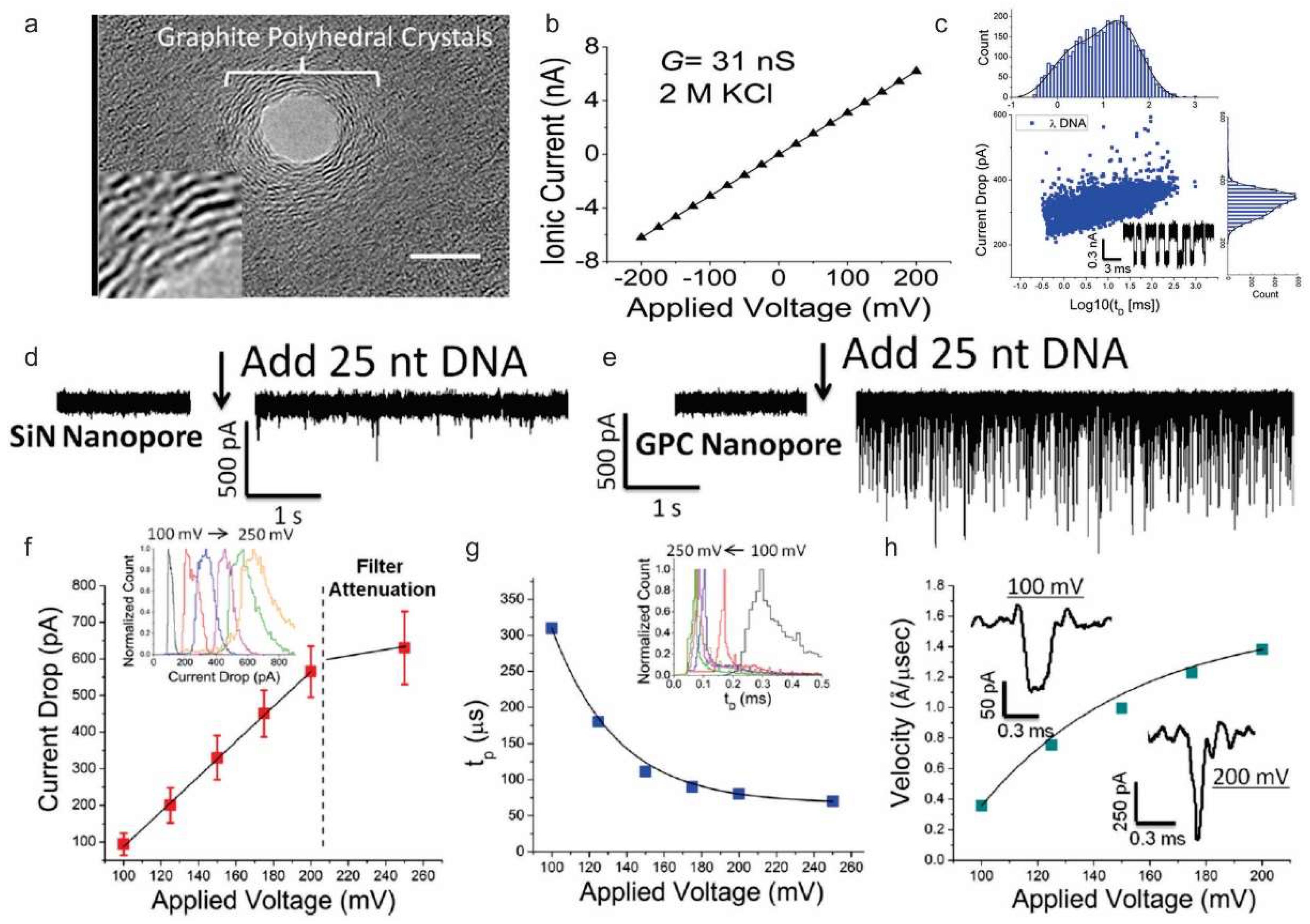 nanomaterials 09 g004